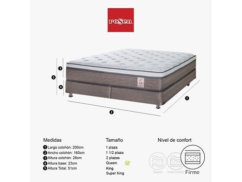 Sommier New style 6 queen 160x200 cm