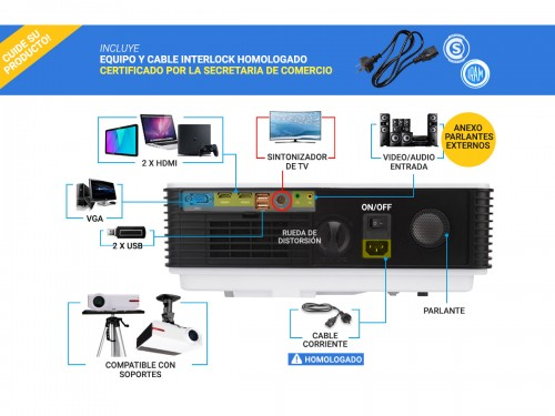Proyector Gadnic Iron Style 5500 Lúmenes Android USB HDMI Sinto TV