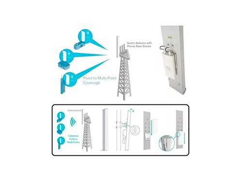 Antena Sectorial Tp-link 15dbi 2.4g Mimo Tl-ant2415ms